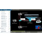 Online training Introducing Cisco Data Center Networking (DCICN) exam (640-911)