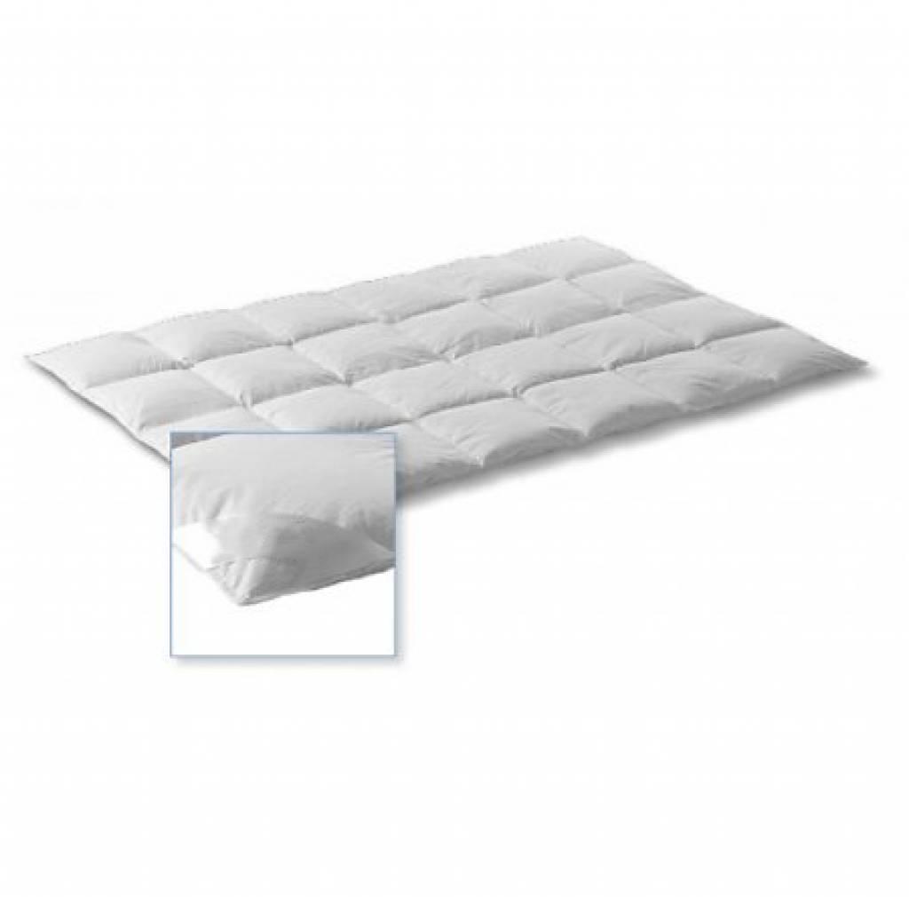 wie lange halten bettdecken 8 qm schlafzimmer einrichten primark harry potter bettw sche yvonne. Black Bedroom Furniture Sets. Home Design Ideas
