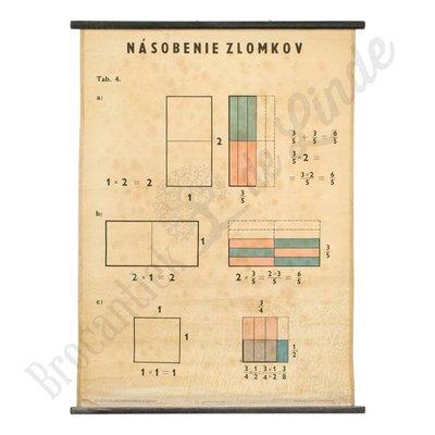Vintage rekenkundige schoolplaat