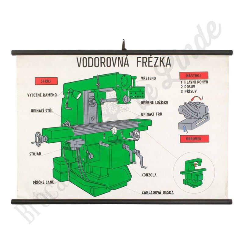Vintage schoolplaat freesmachine