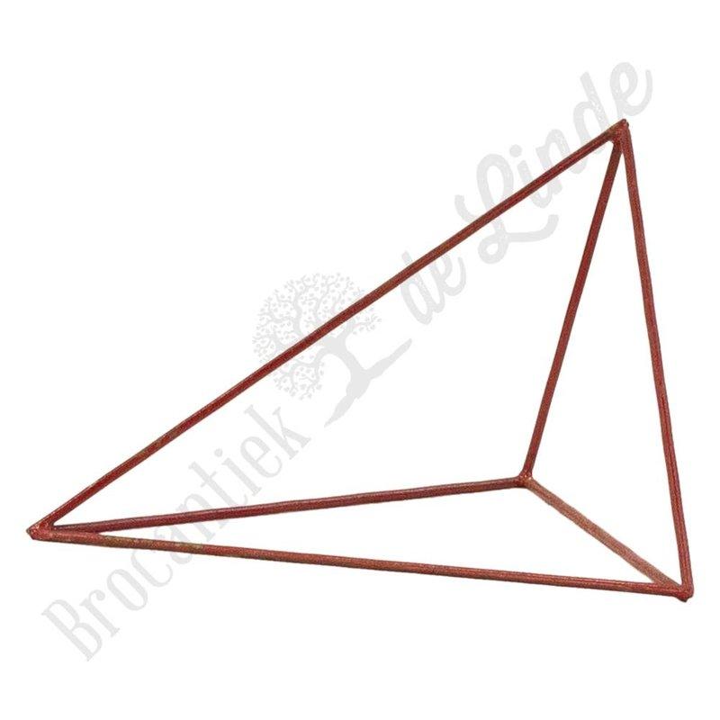 Schoolmodel geometrische vorm