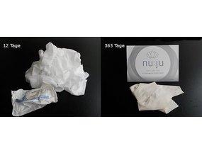The nu:ju facial cleansing cloth compared - a calculation