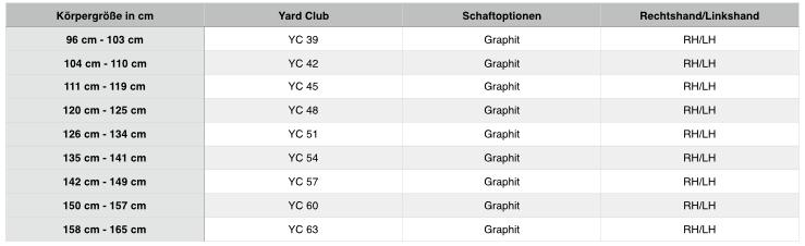 Größentabelle für Lern- und Übungs-Golfschläger für Kinder von US Kids Golf Yard Club