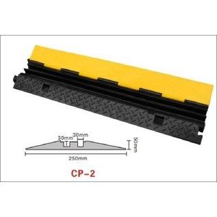 Kabelbrug 2-kanaals