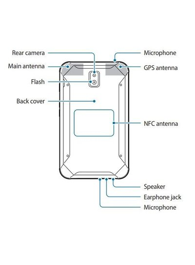 Samsung Samsung Galaxy Tab Active 2 T395