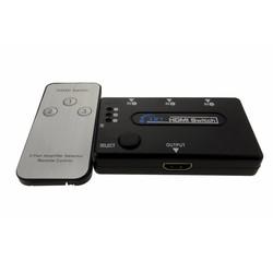 HDMI Schakelaar