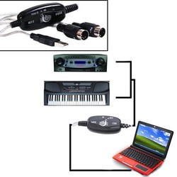 J&S Supply USB MIDI Interface Kabel PC naar Keyboard