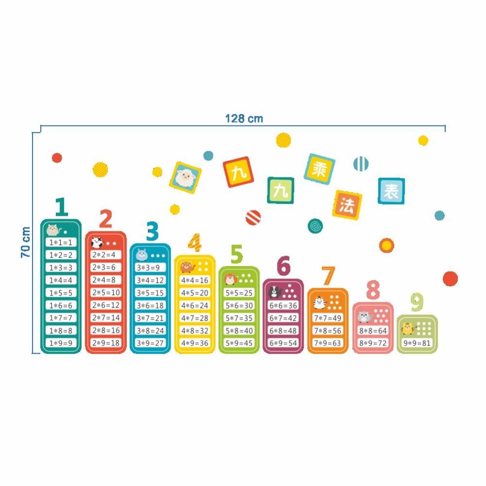 Cartoon Kinderen 99 Vermenigvuldiging Tafel Math Speelgoed Muurstickers Voor Kinderen Kamers Baby le