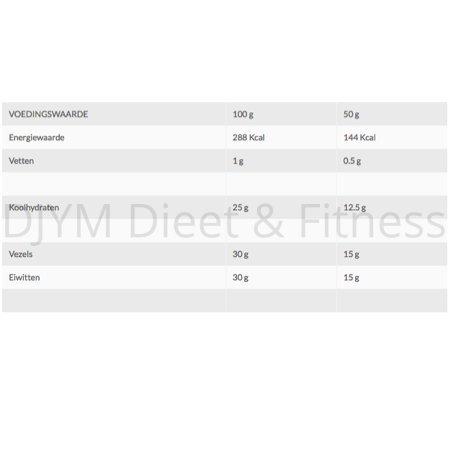 Lignavita Lignavita Nutriwell Proteine Pasta