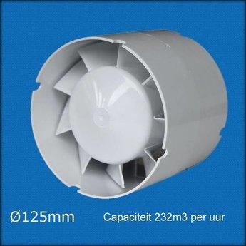 https://static.webshopapp.com/shops/109736/files/098210342/345x345x1/buisventilator-badkamer-toilet.jpg