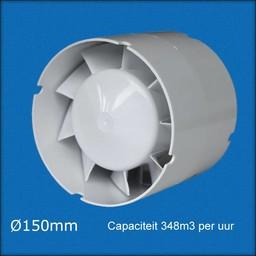 Ventilator Badkamer | Toilet - IkShop