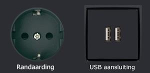 Inbouwstopcontact met USB