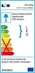 Ledstrip keukenverlichting-Energielabel