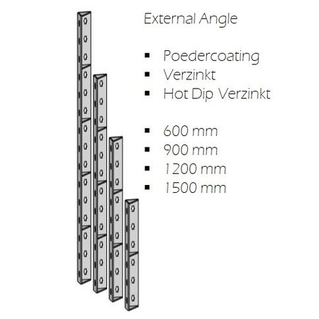 SalesBridges External Angle Handi Formwork