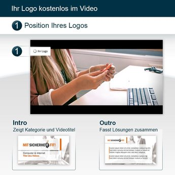 "moderiertes Video ""USB-Stick per Post versenden"""
