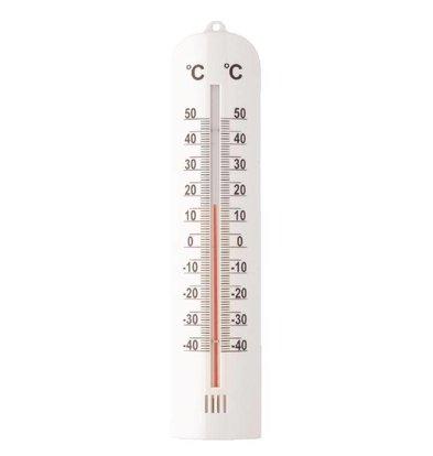 Hygiplas Thermomètre Mural - Hygiplas