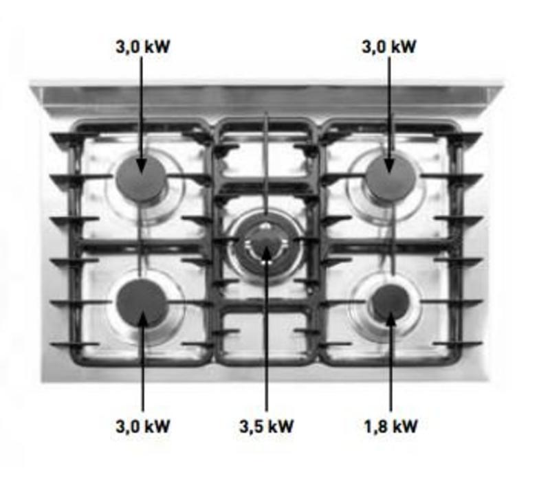 Hendi cuisini re gaz 5 feux four lectrique 14 3kw 230v 900x655x850 900 h mm - Cuisiniere 3 feux four electrique ...