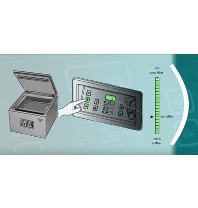 Henkelman Sensor Control | Henkelman
