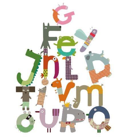 Nouvelles Images muurstickers alfabet