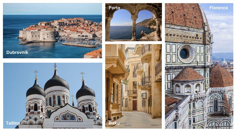Fünf weniger bekannte Bestimmungen für eine Städtereise