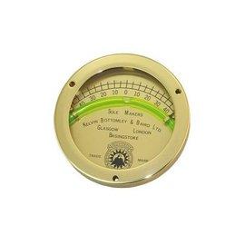 Traditionele hellingmeter
