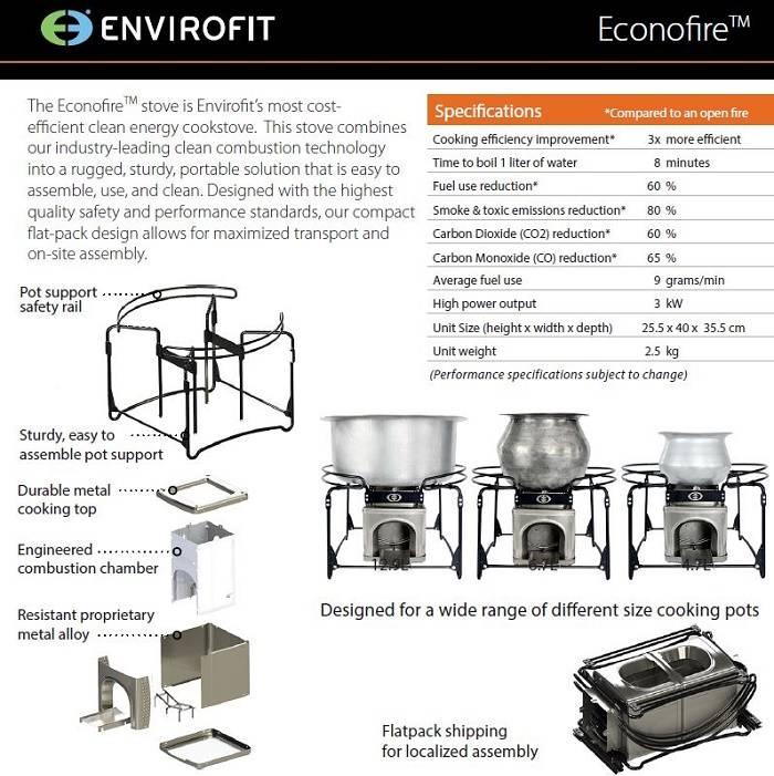Envirofit Econofire rocket stove lichtgewicht