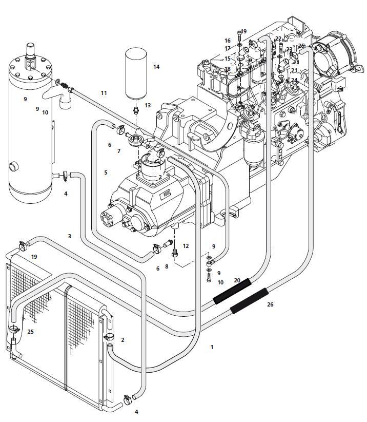 3.16 - Ölsystem