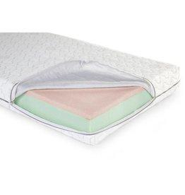 Childhome Childwood Medical Antistatic Safe Sleeper matras 60x120cm