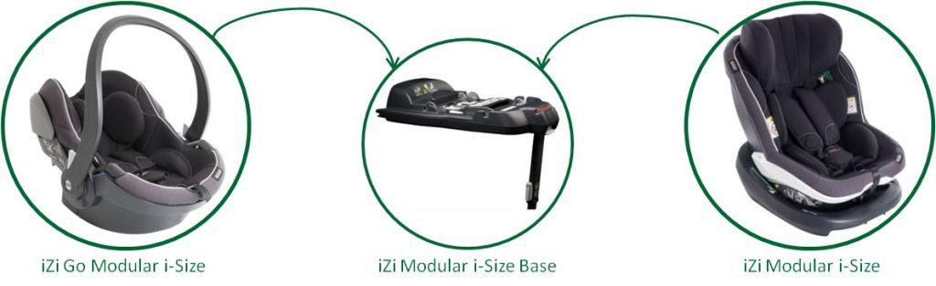 BeSafe BeSafe iZi Modular iSize Navy Melange