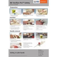 Venflon Pro Safety veiligheidskatheter p. doosje a 50st
