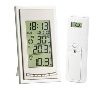 GiB Funkthermometer, inkl. 2-Kanal-Sender