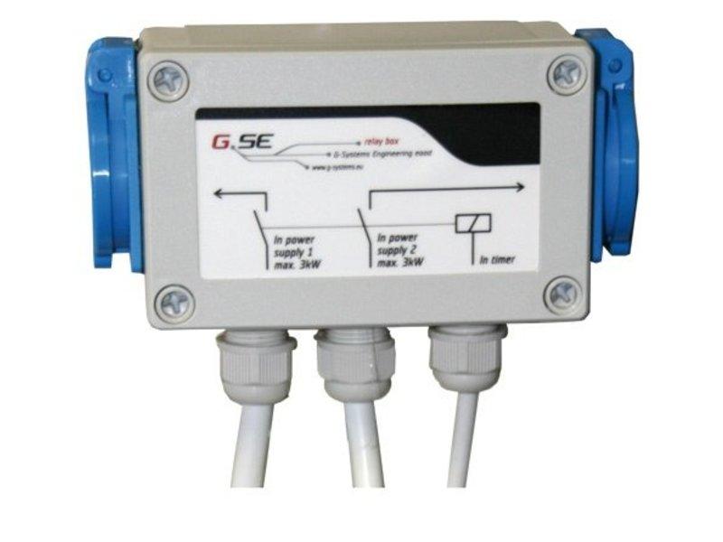 GSE Relaiskasten 8 x 600 W