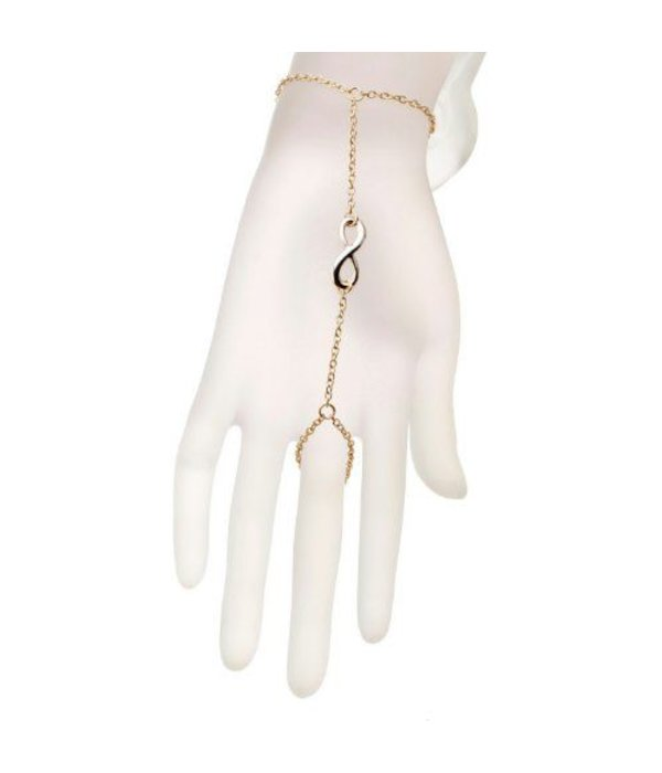 Forever Handchain