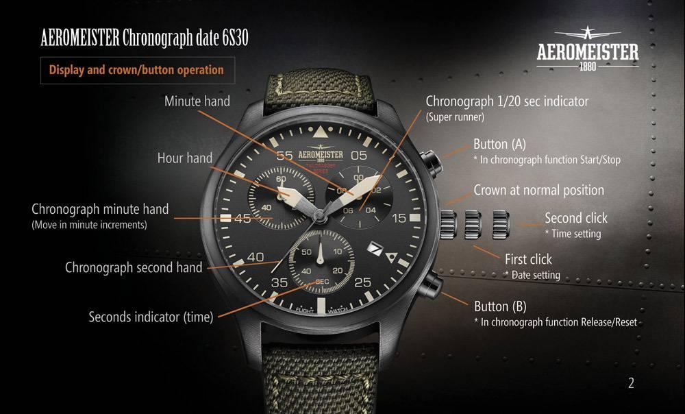 Aeromeister AEROMEISTER TAILDRAGGER AM8008