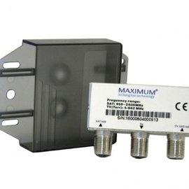 Maximum Combiner satelliet en kabel TV