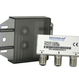 Maximum Maximum Combiner satelliet en kabel TV