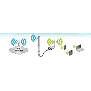 Alfa Network Camp-Pro WiFi Set Tube N Antenne + R36 Router