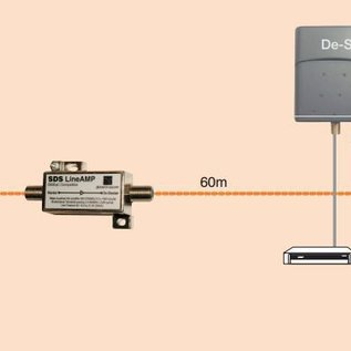 Invacom F101767 SDS Line Amp Stacker/Destack 950-3700