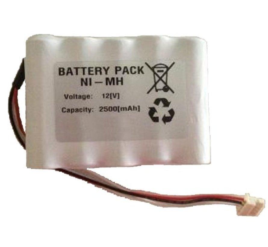 Batterij Emitor Micro / Micro G2 of Micro HD