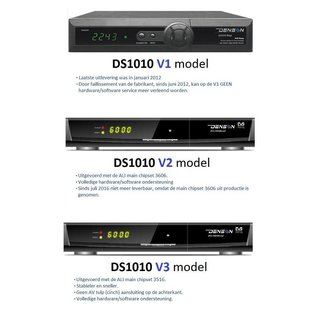 Denson DS-1010 Road V3 (versie 3) HD DVB-S2 12V