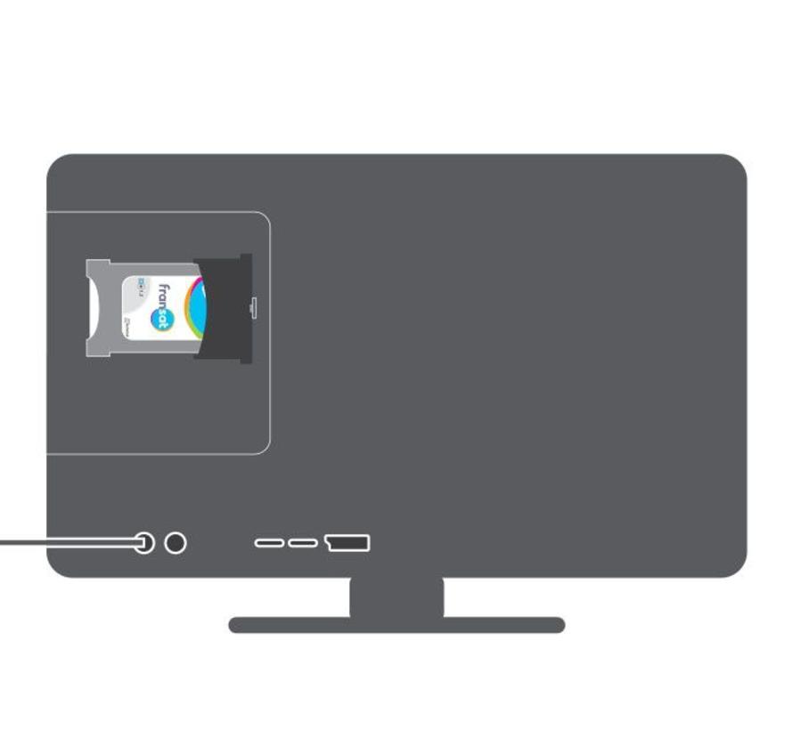 Fransat CI+ module met smartcard