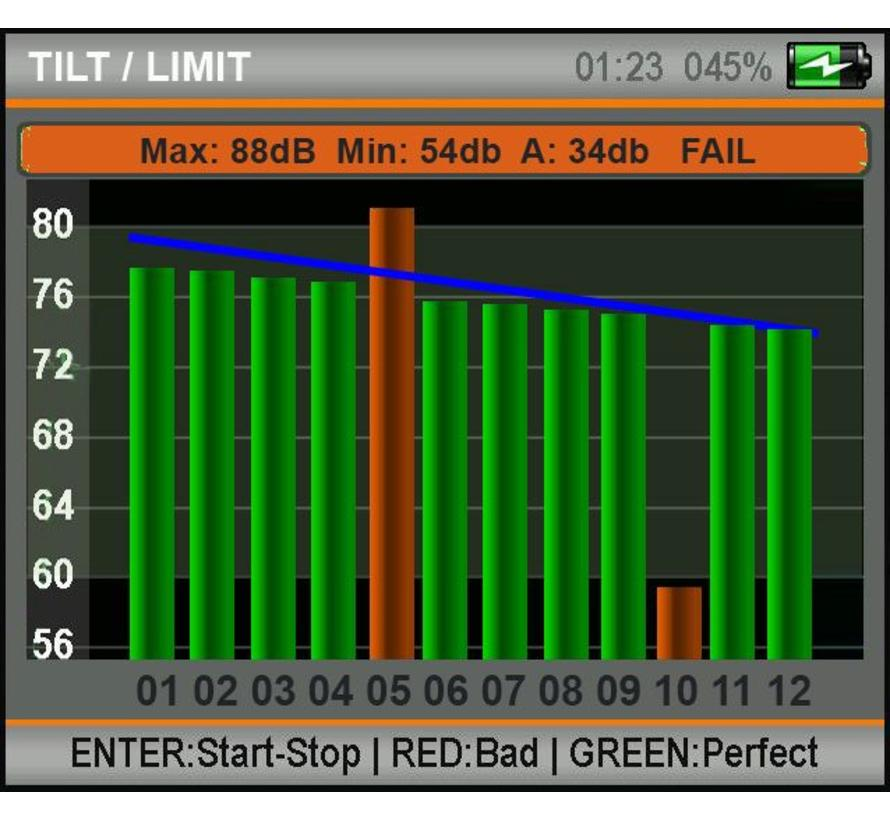 Alpsat Combo meter AS06 STC - AHD
