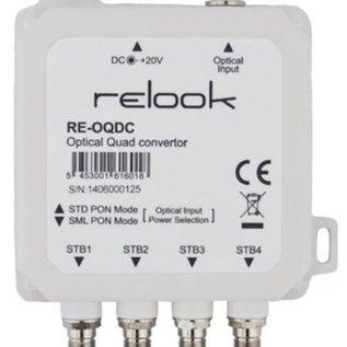 Relook Relook optische QUAD converter RE-OQDC
