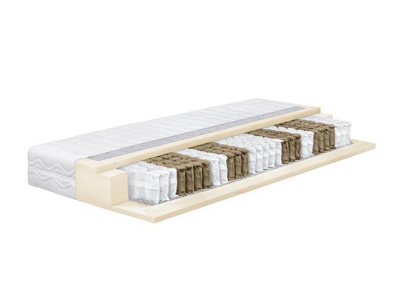 Matras Vacuum Verpakken : Pocketvering zone veren matras matrassenpaleis