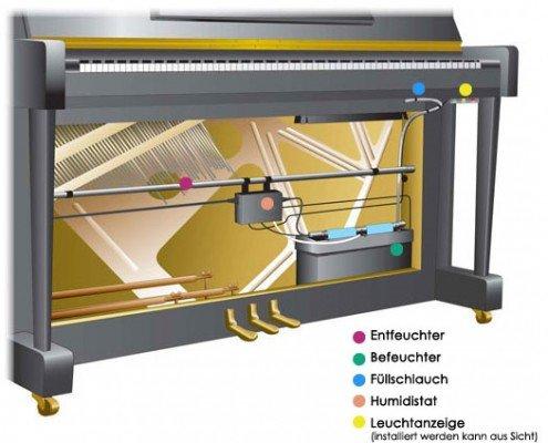 Damp Chaser Damp Chaser Life Saver System
