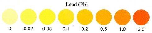 kleur vergelijken loodtest