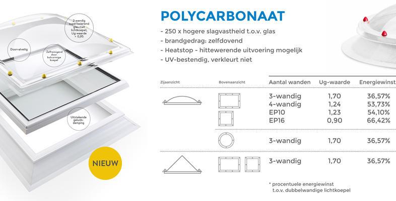 skylux005-poly-acry