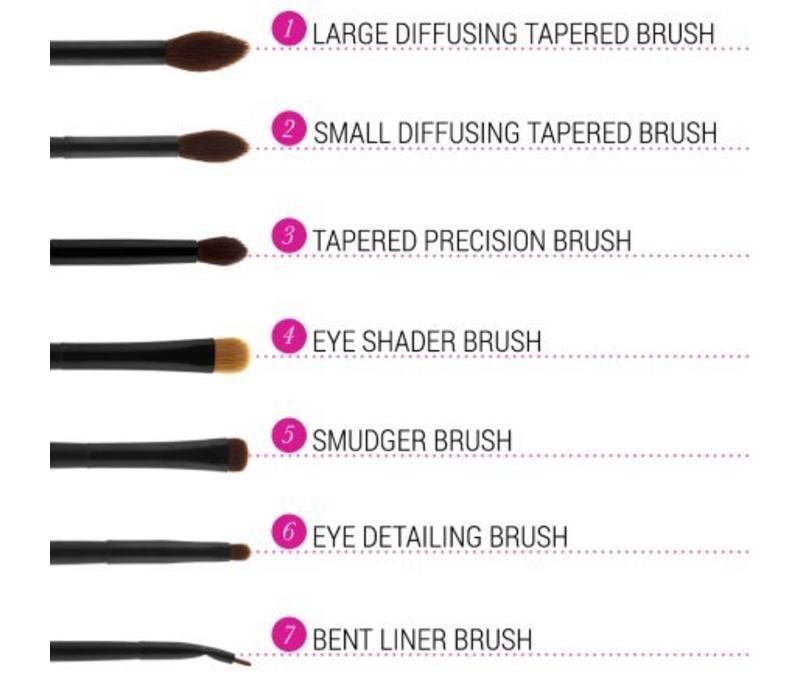 BH Cosmetics Smokey Eye Essential 7 Piece Brush Set