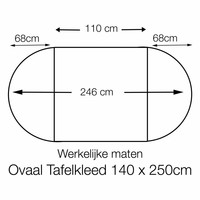 Tafelzeil Ovaal - 140 x 250 cm - Ruitje - Rood