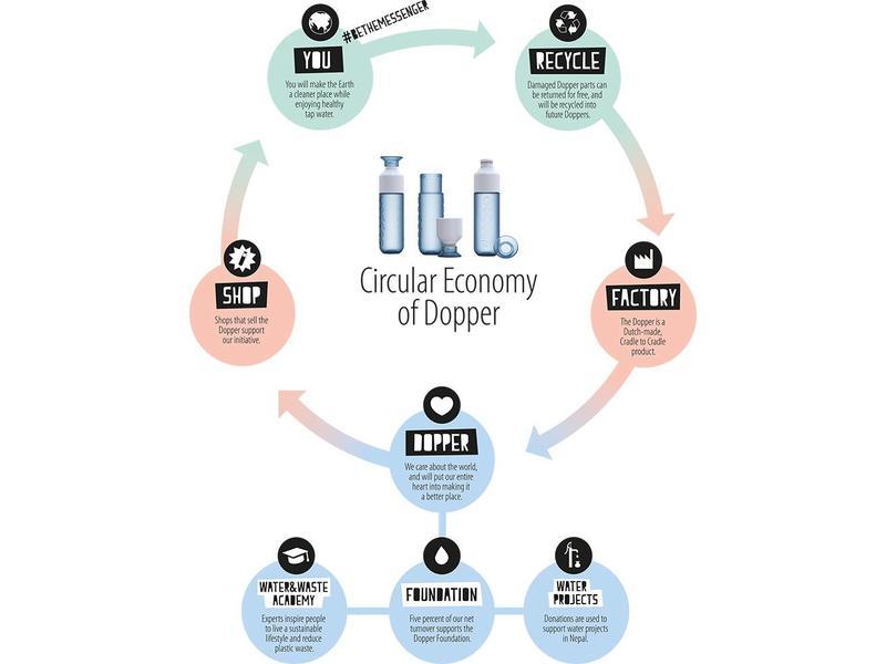 Dopper Waterfles 'Dopper Steel 490 ml'